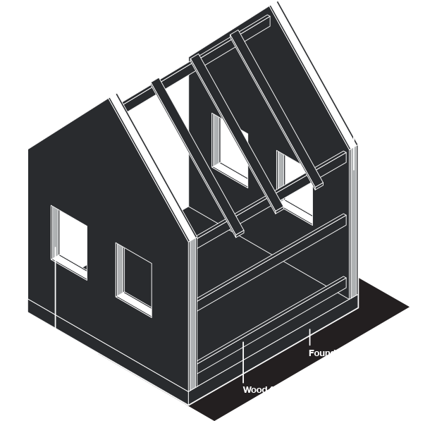 Roof structural insulated panels eps sips spi stylite for Structural insulated panels prices